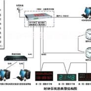 山东体育馆GPS标准时钟系统供应商图片