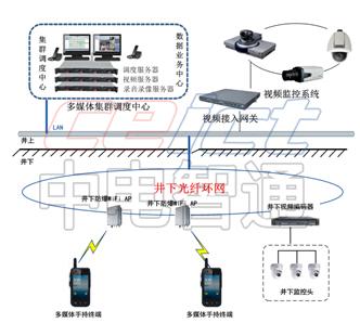 多媒体应急指挥通讯调度系统价格及图片、图库、图片大全
