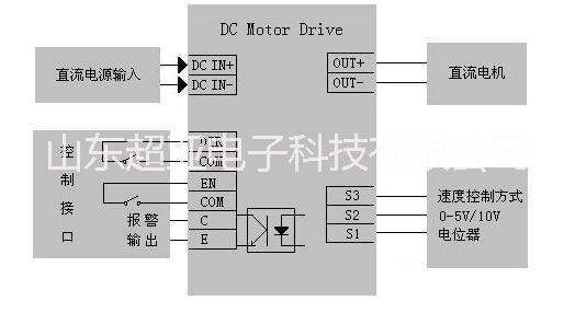 焊接设备送丝机电机控制器管板焊机调速模块