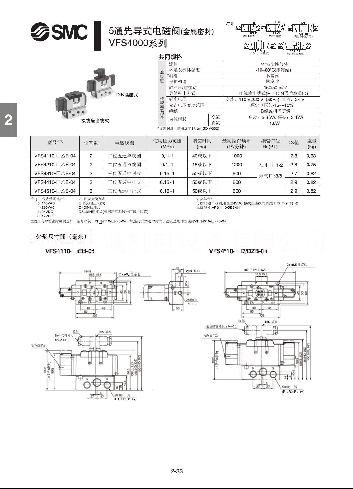 5通先导式电磁阀vfs4310-5dzb-04 日本smc原装 现货供应 smc电磁阀
