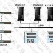 IPTV新媒体微信直播网络电视手图片