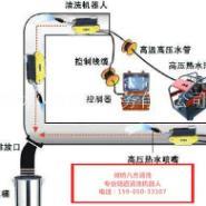 山东潍坊大型排烟管道清洗公司电话图片