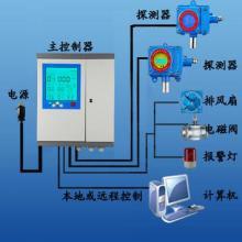 氢气乙炔报警器/型号:DN-T2000