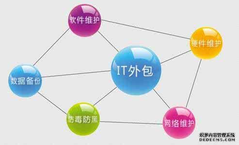 IT服务套餐图片/IT服务套餐样板图 (1)