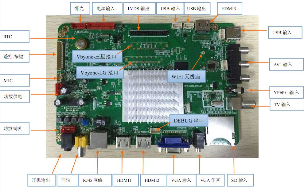 安卓安 触摸一体机主板4K液晶网络广告机电视驱动主板 638方案4K电视主板