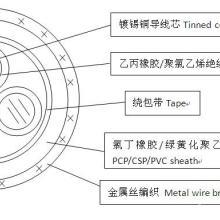 船用电机电缆 平台电缆 压载水系统电缆 MPYC-19批发