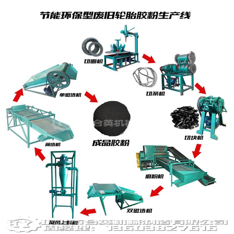 轮胎处理设备厂家 钢丝胎处理设备厂家、大货车胎处理设备、废旧汽车轮胎处理设备厂家