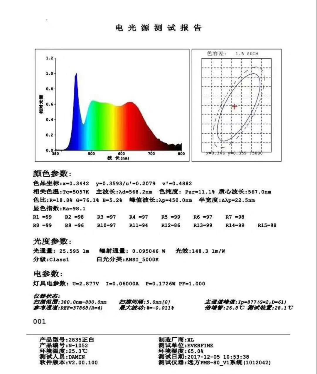 2835高光效正白光