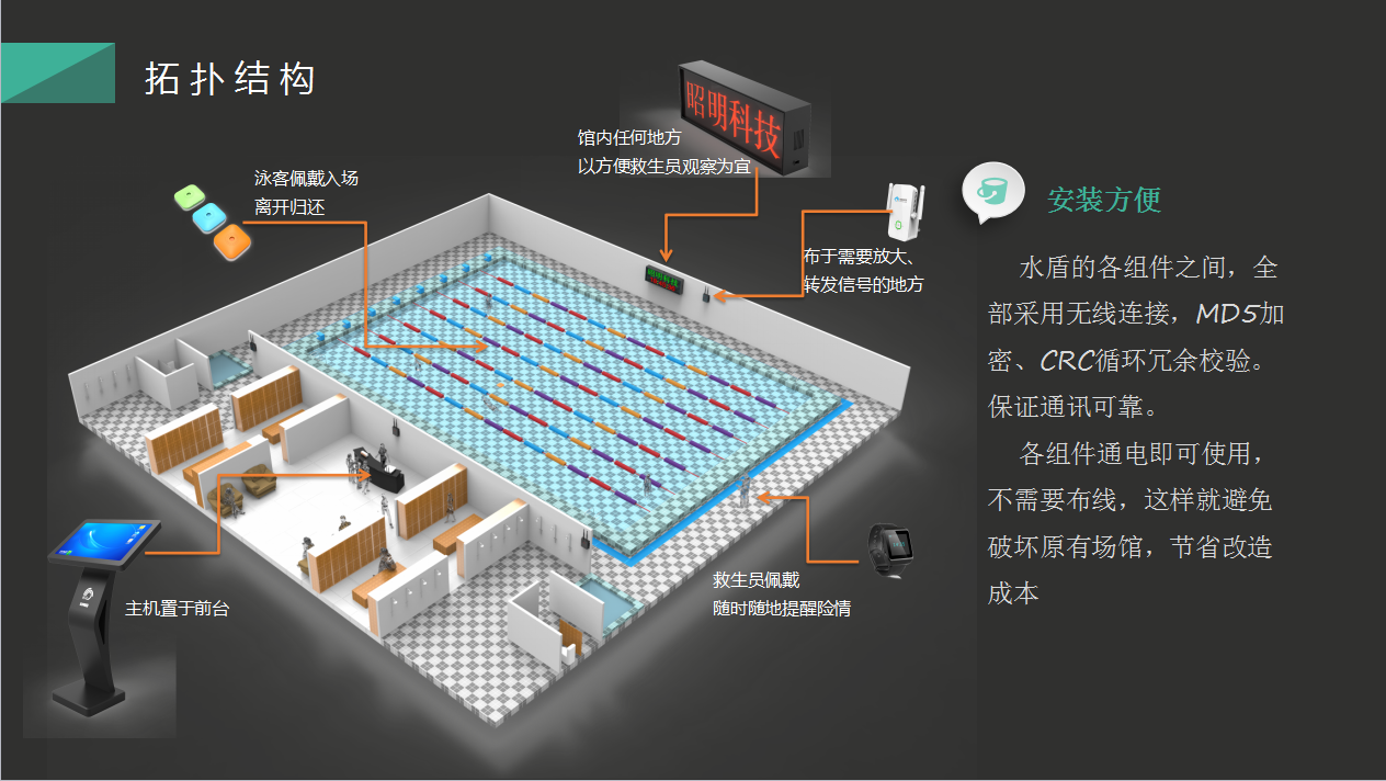水盾泳池防溺水智能预警系统销售