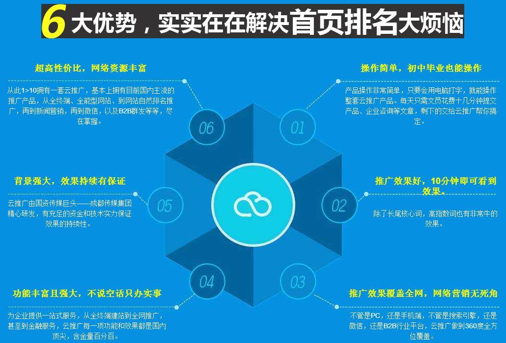 营销策略图片/营销策略样板图 (3)