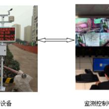 空气环境检测设备 空气环境检测设备厂家 空气环境检测设备厂家河南 空气环境检测设备厂家河南制造商批发
