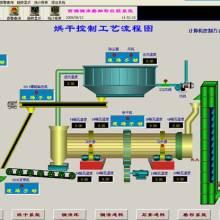 组态软件开发,WINCC组态定制批发