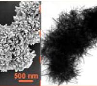 超疏水 纳米光触媒水性涂层材料 源沁  厂家直销