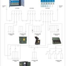 江苏扬州带开关电缆分接箱定做生产哪家报价便宜图片